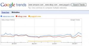 Google_trends_ecommerce_dominicana-300x156