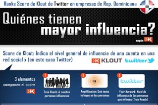 Influencia en Twitter según Klout de marcas locales [Infografía]