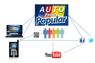 Autoferia Popular 2011 – integración de canales online a tu evento comercial