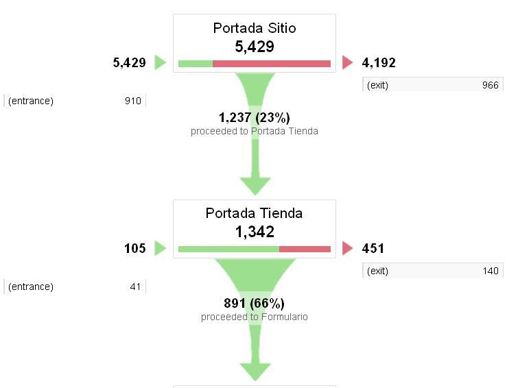 Manual-Reporte-tasa-de-conversion-Google-Analytics-paso-09-a