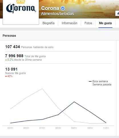 Personas-Hablando-Esto-Facebook-Ejemplo-02