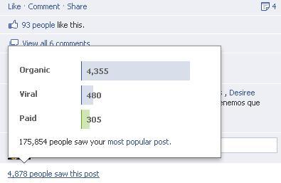 Tipos-alcance-post-paginas-fans-facebook-viral-organico-pagado