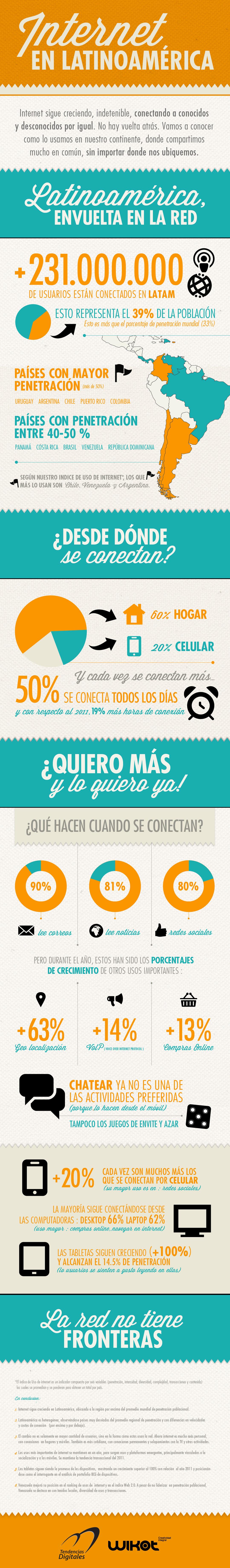 Cifras-internet-America-Latina-Infografia