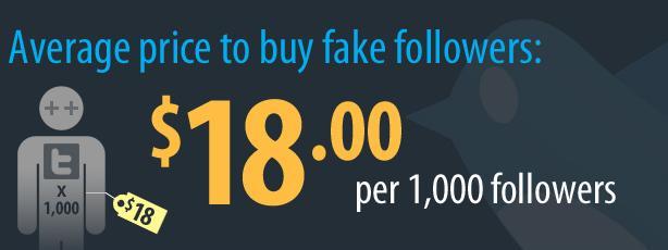 Precio-Promedio-Compra-Followers