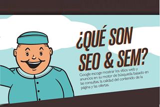 Marketing de buscadores para hoteles: Infografía de SEO, SEM en negocios de turismo