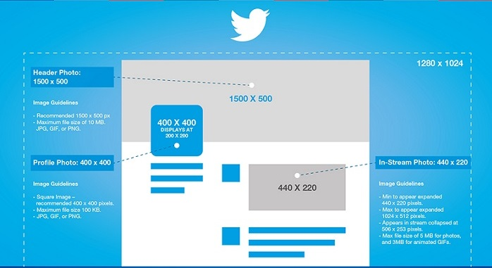 tamanos-imagen-fondo-perfil-foto-twitter