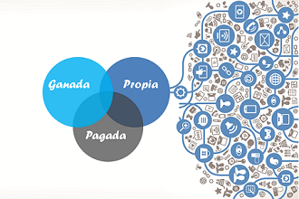 Conoce 3 tipos de medios digitales: propios, ganados y pagados