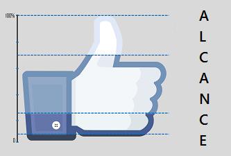 Las horas en que se conectan tus fans y por qué no todos leen lo que publicas en Facebook
