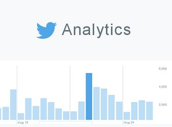 Ahora si: Analíticas nativas de Twitter, ¡para todos!