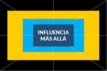 Comprobando la efectividad de un influencer, aún fuera de su tema de autoridad [Ejemplo]