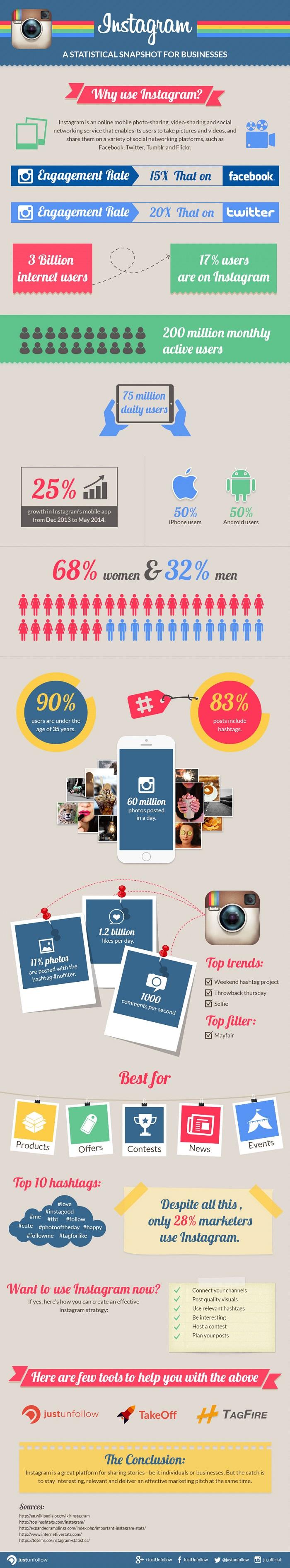 Infografia-Datos-Uso-Instagram-Marcas-2014-PB