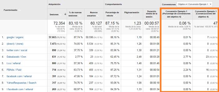 Como-Ver-Reporte-Conversiones-Tasa-Mide-Google-Analytics-Paso-2