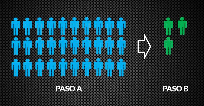 Que-Es-Tasa-Conversion-Online-Como-se-Calcula-Ejemplo-PB