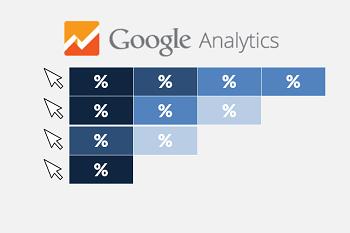 ¿Qué es el análisis de grupo o cohorte en Google Analytics? Informe para recurrencia.