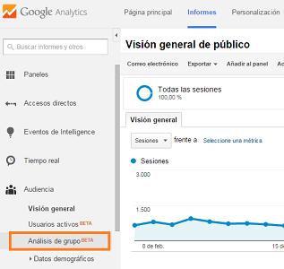 Como-Acceder-Informe-Analisis-Grupo-Cohortes-Google-Analytics