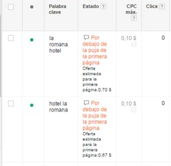 Revisando-Anuncios-Google-Adwords-SEM-Ajustar-Pujas-11