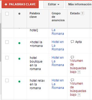 Revisando-Anuncios-Google-Adwords-SEM-pocas-Palabras-Claves-Negativas-15