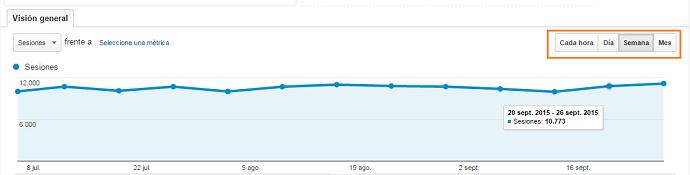 Comparando-Rangos-Fechas-Google-Analytics-Paso-10