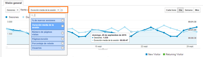 Comparativa-Indicadores-Google-Analytics-10.1