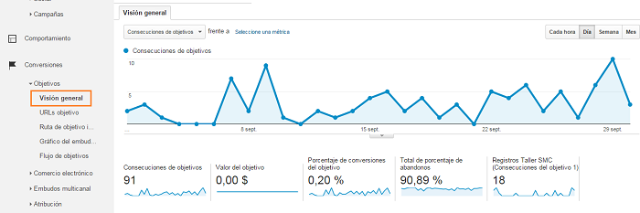Informe-Conversiones-Google-Analytics-Paso-22