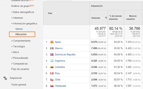 Informes-Audiencia-Geografia-Por-Pais-Google-Analytics-Paso-16