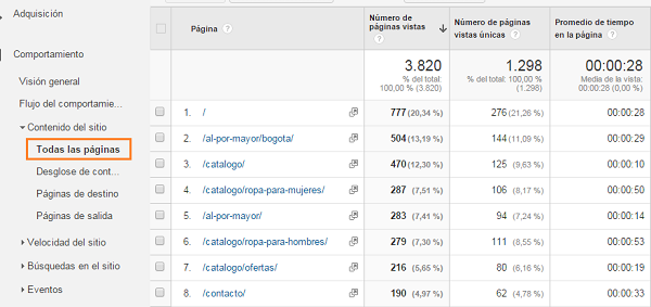 Informes-Paginas-Mas-Vistas-Google-Analytics-Paso-21