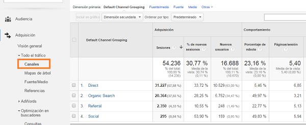 Informes-Vision-General-Trafico-Google-Analytics-Paso-19