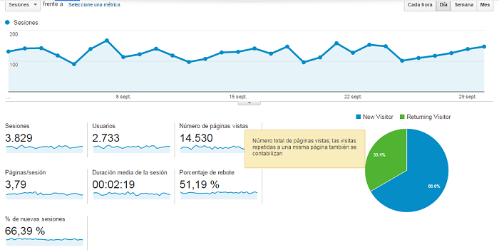 Significado-Metricas-Panel-General-Guia-Google-Analytics-Paso-14