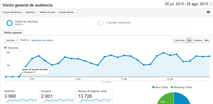 Vista-Primera-Panel-General-Google-Analytics-Paso-8