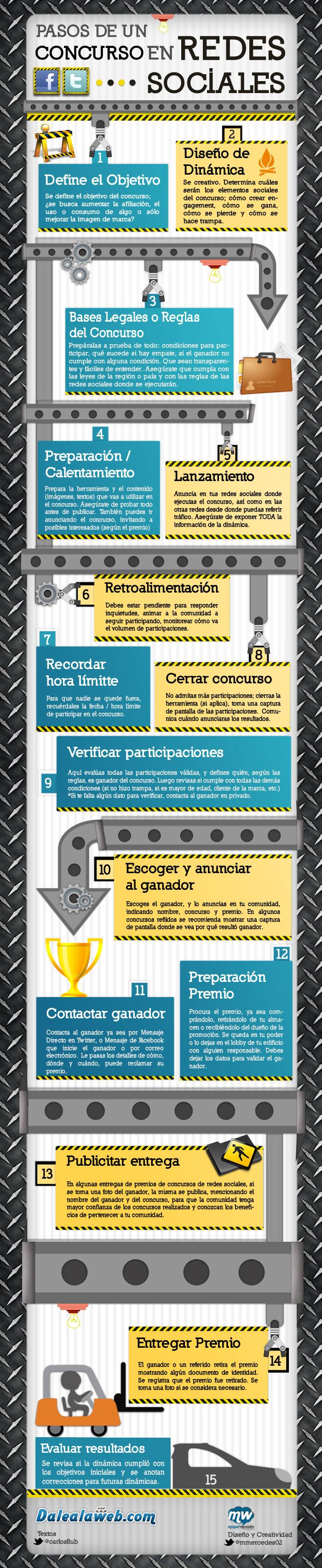 Infografia-Pasos-Concursos-Redes-Sociales-Dalealaweb