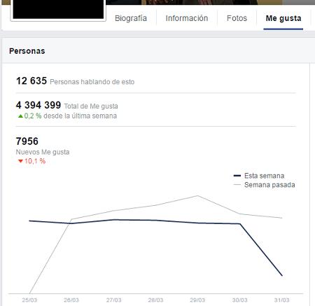 Personas-hablando-esto-facebook-paginas