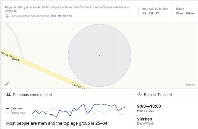 analitica-estadisticas-locales-pagina-facebook-resumen