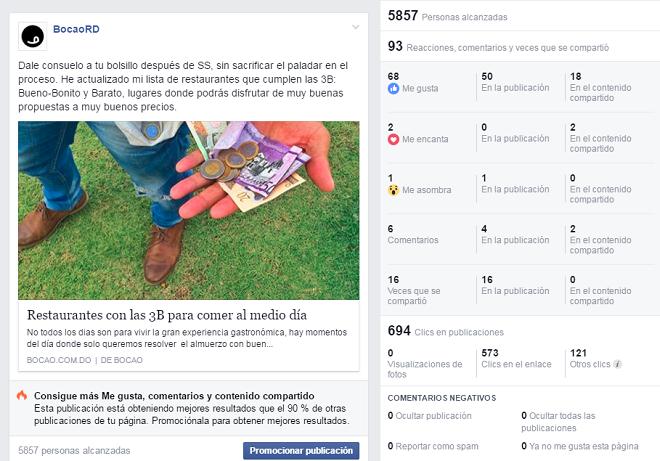 analitica-publicaciones-pagina-facebook-detalle-publicacion-individual