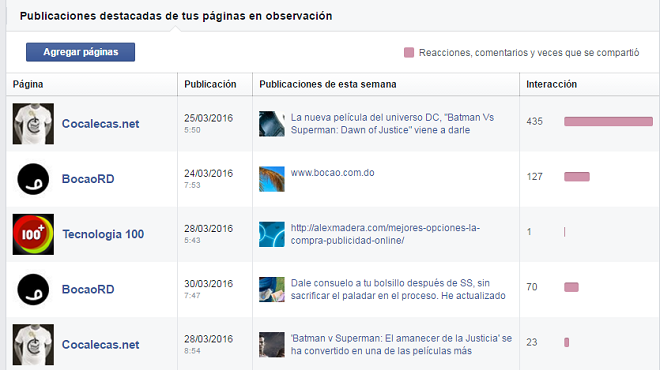 analitica-publicaciones-pagina-facebook-paginas-observacion-posts