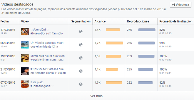 analitica-videos-pagina-facebook-lista-publicaciones