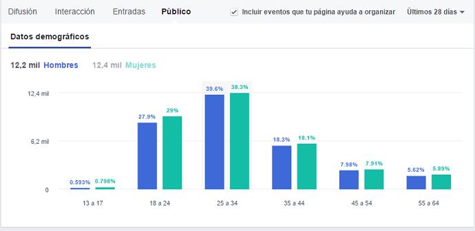 panel-estadisticas-analiticas-facebook-eventos-2