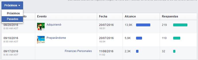 panel-estadisticas-analiticas-facebook-eventos-3