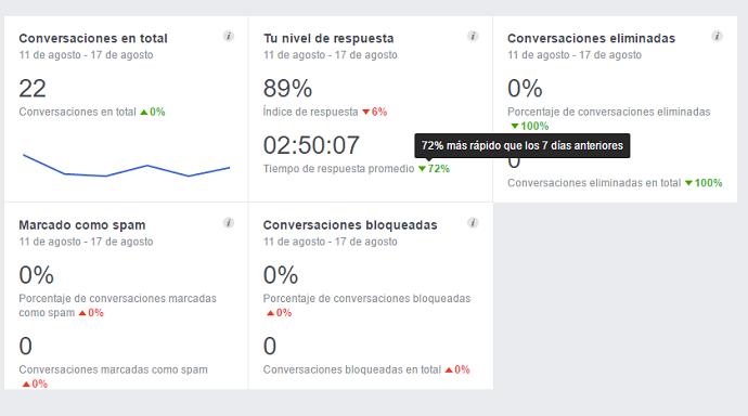 panel-estadisticas-analiticas-facebook-mensajes-2