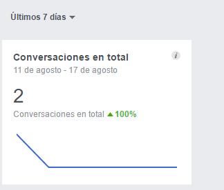 panel-estadisticas-analiticas-facebook-mensajes