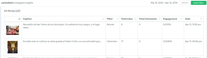 Tabla-posts-analitica-instagram-metricsgram-07