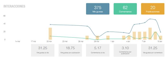 analitica-interacciones-instagram-gratis-metricool-08