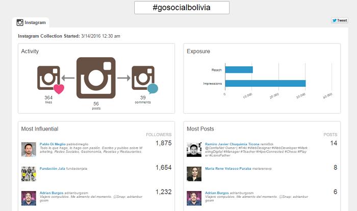hashtracking-analiticas-instagram-usuarios-influyentes-activos-hashtag-04