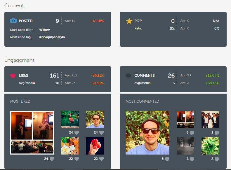 herramienta-analitica-instagram-pago-iconosqure-resumen-contenido-04