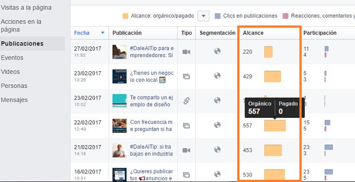 Alcance-Promedio-Publicaciones-Facebook-