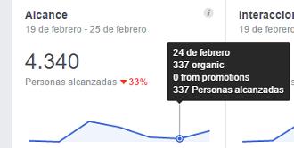 Alcance-Total-Paginas-Facebook-Ejemplo-1