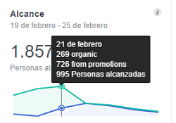 Alcance-Total-Paginas-Facebook-Ejemplo-2