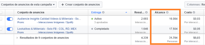 Estadisticas-Facebook-Ads-Alcance