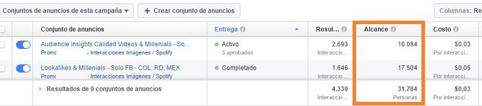 Estadisticas-Facebook-Ads-Alcance