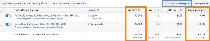 Estadisticas-Facebook-Ads-Impresiones