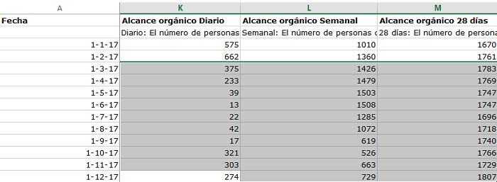 Exportar-Excel-Datos-Pagina-Facebook-Alcance-Paso-3